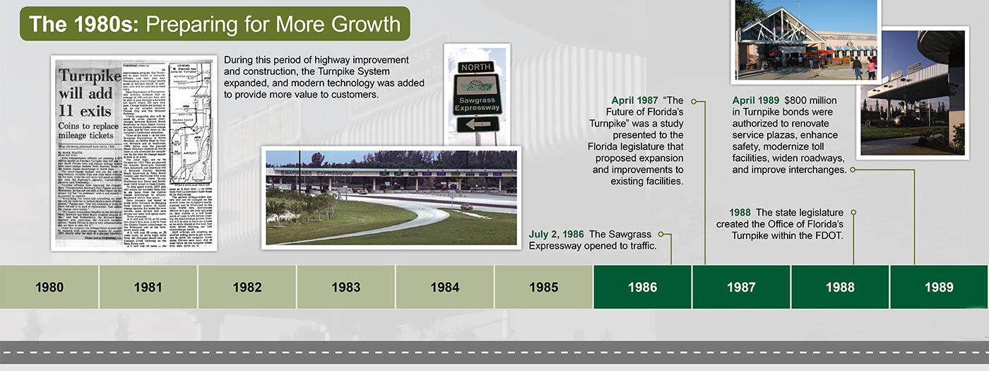 Florida's Turnpike Timeline 1980 Graphic